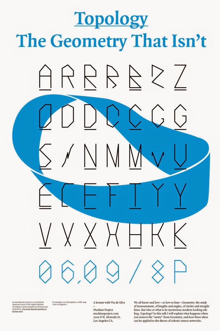 Typenerd - Typography Poster Design