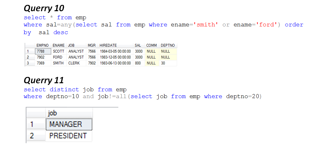 data base queries with waqeeh