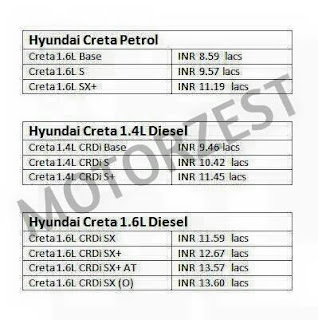 hyundai creta india price list