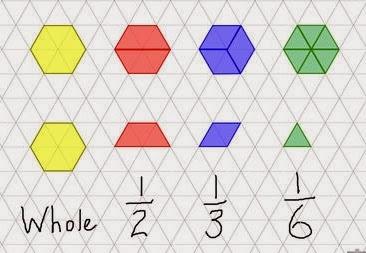 mathmarsha blog: Pattern Block Workshop, CTD January 25, 2014
