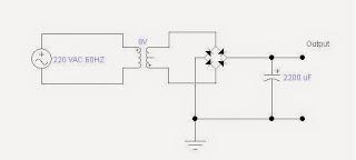 Prinsip Kerja Power Supply atau Adaptor