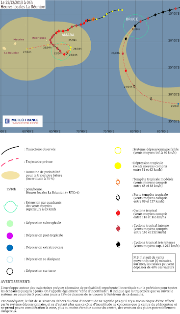 Cyclone tropicale très intense Bruce: trajectoire