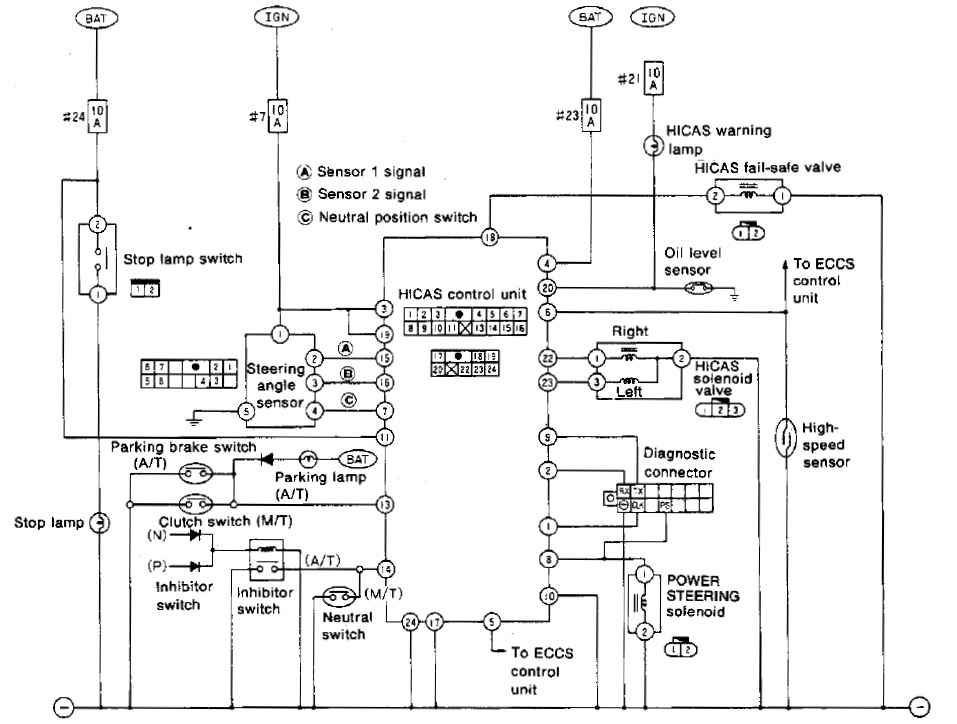 Nissan Skyline R33 Wiring Diagram Engine Somurich com