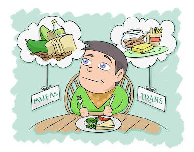 hạn chế chất béo