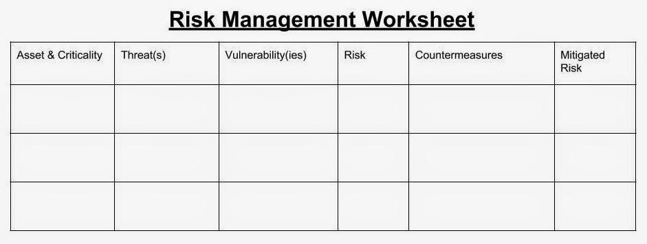 Risk Management Security Checks Matter – Risk Management Worksheet