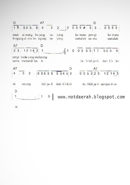 Not Angka Lagu Jali Jali Jakarta