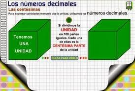 http://www.gobiernodecanarias.org/educacion/3/WebC/eltanque/pizarradigital/NumDec5/centesimas/centesimas_5cubo_p.html