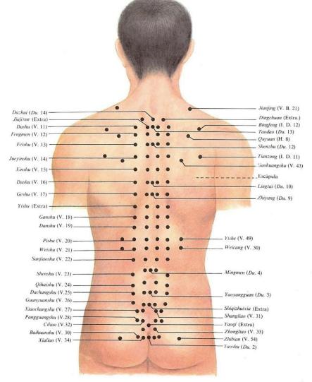 Puntos de acupuntura y sexo