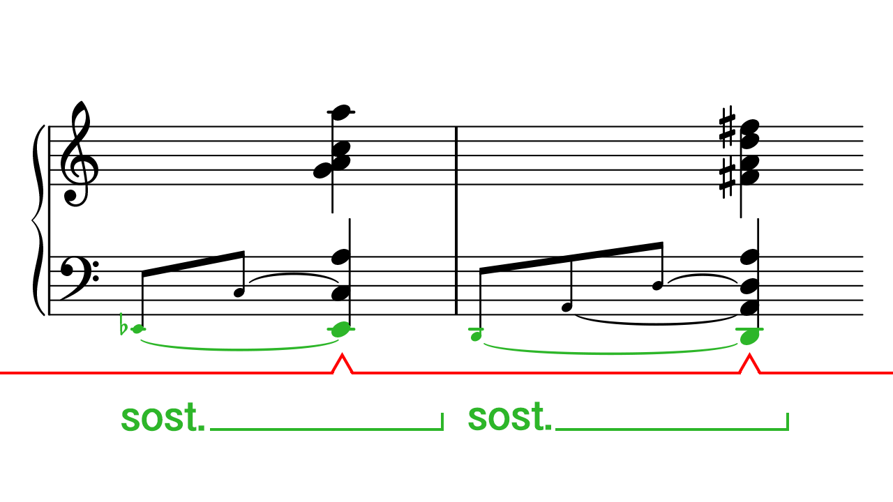 Cincinnati note gabriela monteros splendid performance of this nocturne is a good example of how the treble voice can end up with gaps due to pedaling hexwebz Images