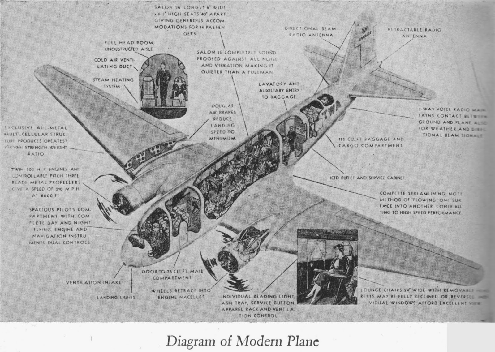 Modern Plane Diagram Wiring Parts Of A Progress Is Fine But It S Gone On For Too Long Rh Blogspot Com Airplane Wing Aircraft