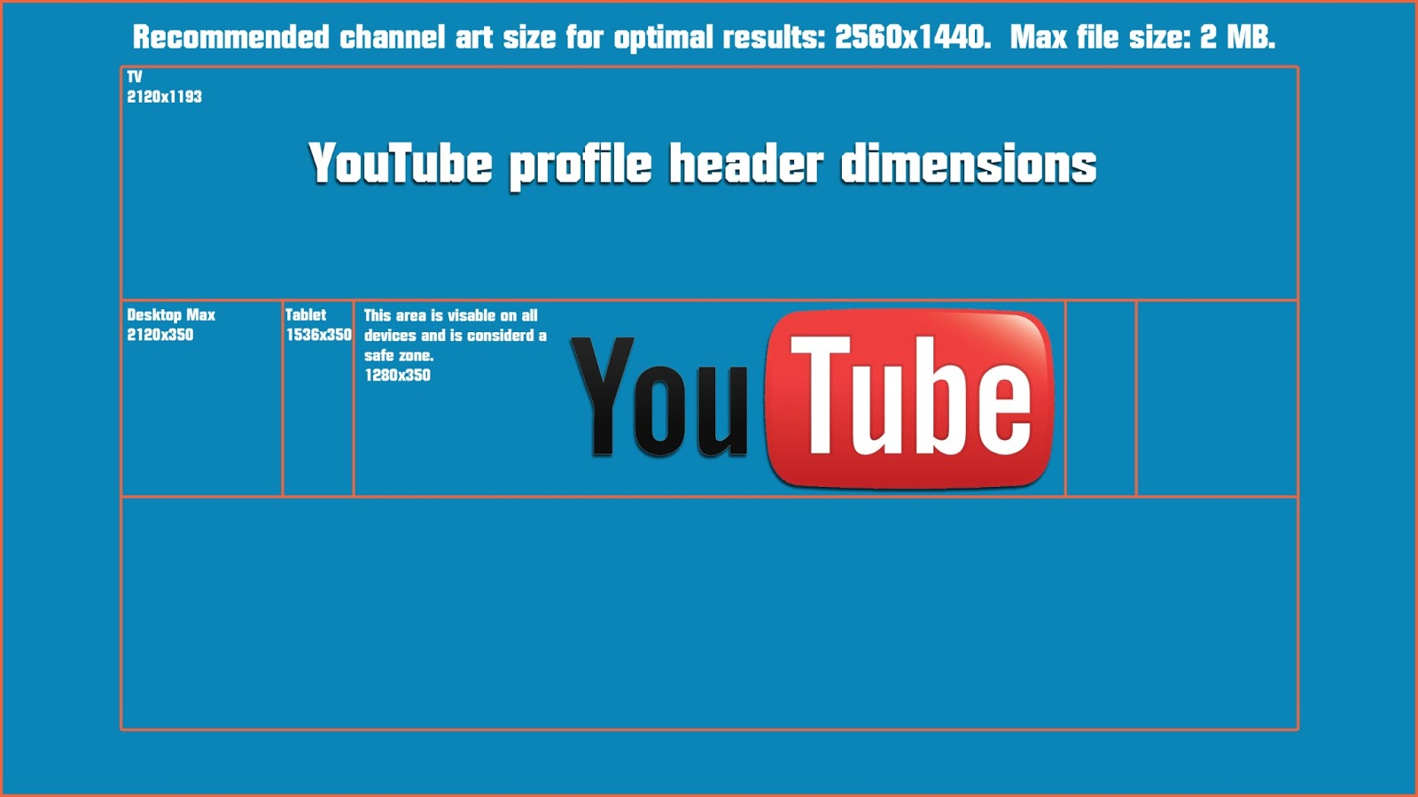 youtube banner sizes