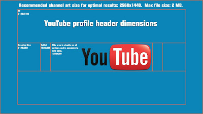 youtube channel header dimensions headers backgrounds