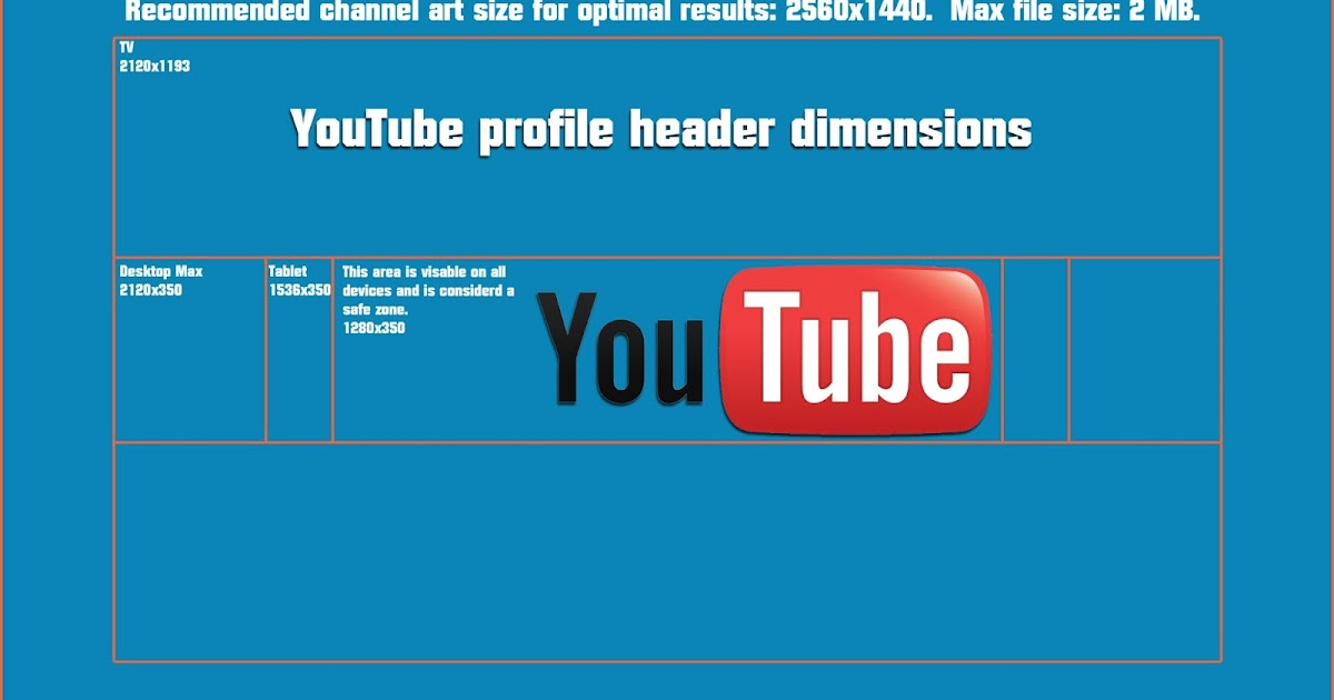 youtube channel template halfblog net