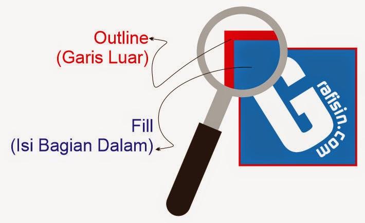 Mewarnai Fill dan Outline