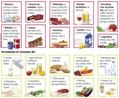 alimentacion para eliminar el acido urico frutas y verduras que tengan acido urico que puedo tomar para el acido urico