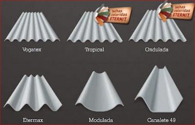 Tipos de telha fibrocimento