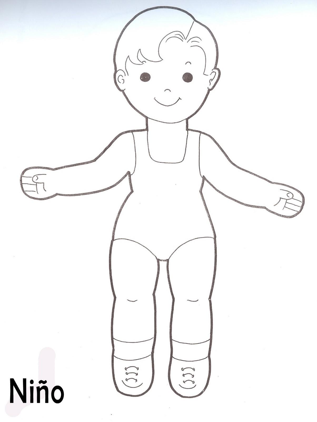 El Lenguaje de los Niños: Esquema Corporal.