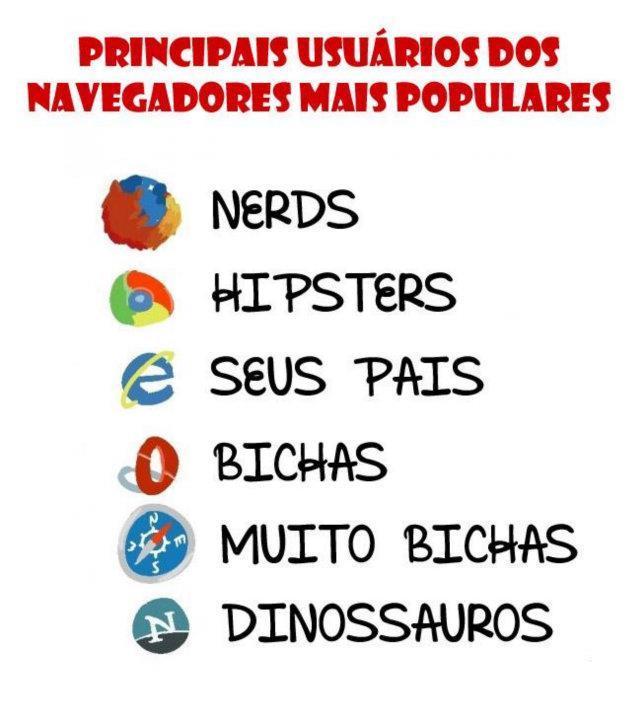 usuarios seus navegadores