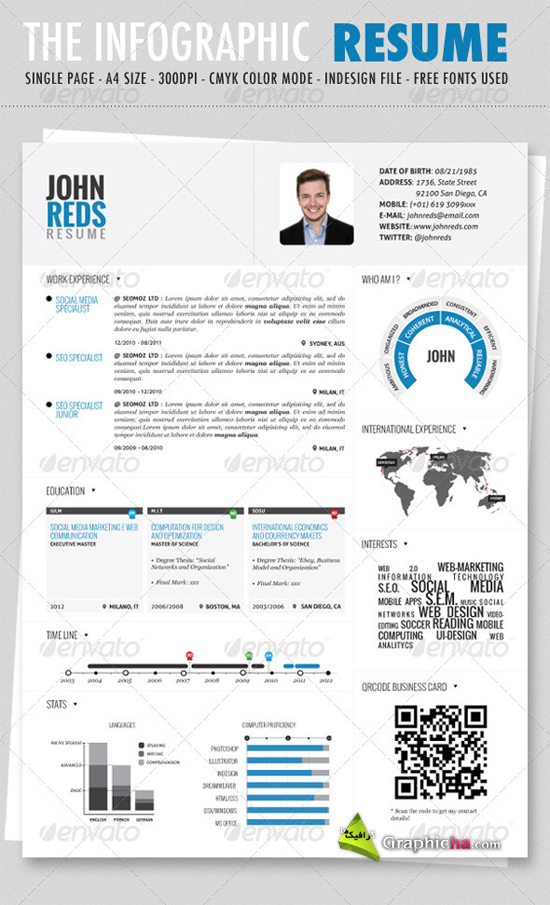 INFOGRAPHIC RESUMES for only $99.00