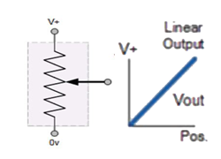 potansiyometre , lineer pot , doğrusal potansiyometre , iç yapısı ,sembolü