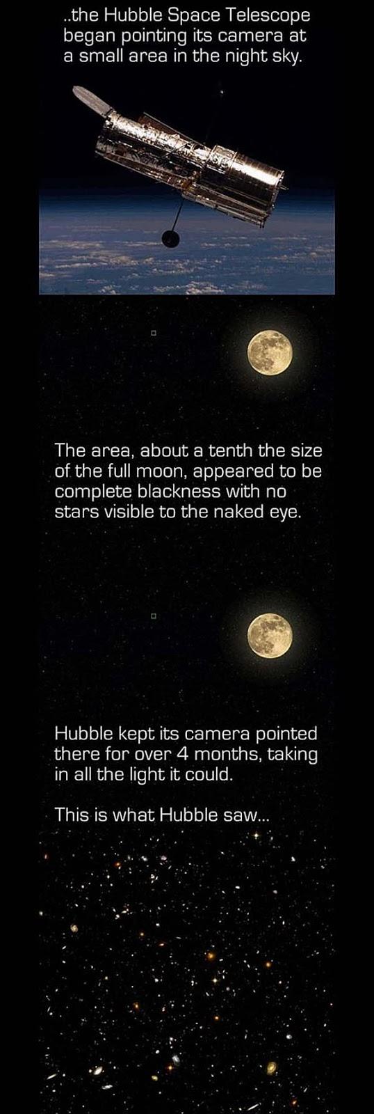 alam semesta dan galaksi
