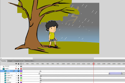 Gambar 2 - Animasi Ada Pelangi