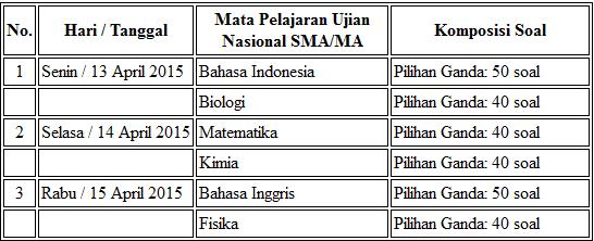 Jadwal Ujian Nasional (UN) SMA 2015