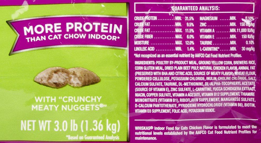 Calcium Content Dog Food