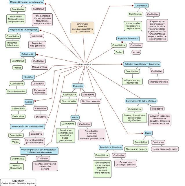 manual de oslo 2017 pdf