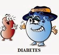 Penyebab Dan Gejala Diabetes Pada Anak