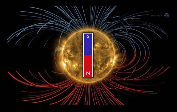 Kutub Matahari Dalam Proses Membalik - Berita Astronomi