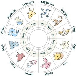 Ramalan Zodiak Terbaru Hari Ini Februari 2013 - Info Ramalan Zodiak Maret 2013 Lengkap