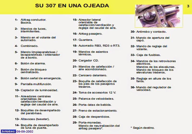 307 2002 manual de usuario parte 1 el 307 en una ojeada rh pepopolis blogspot com manual usuario peugeot 307 hdi manual usuario peugeot 307 pdf