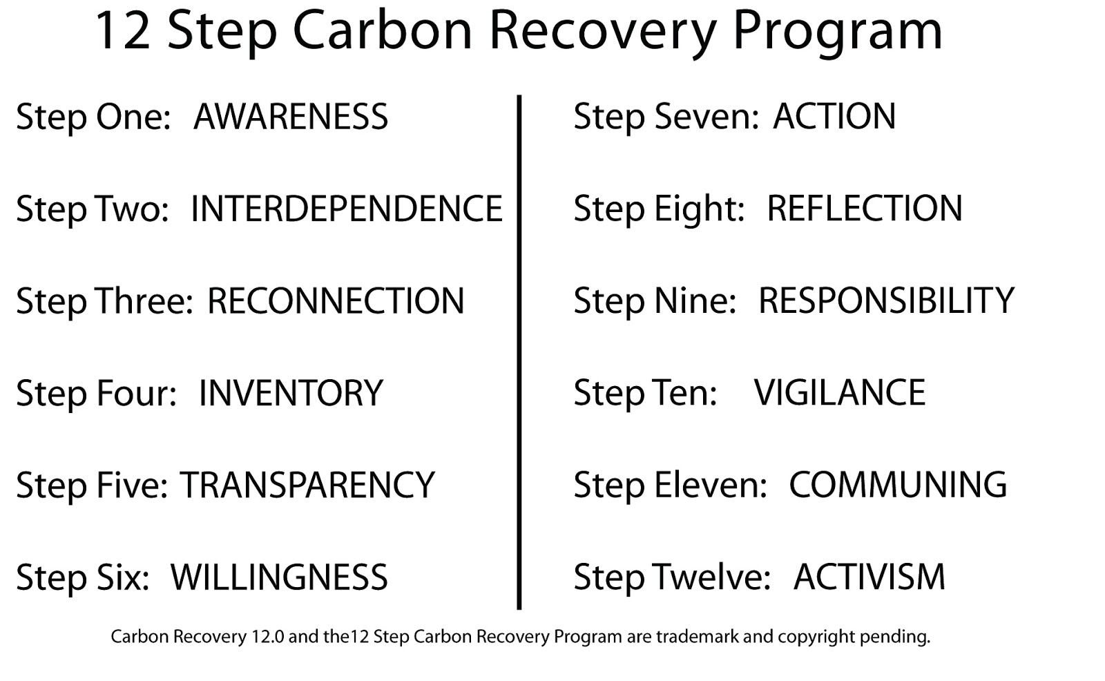 12 steps to recovery In the 12 steps of the addiction recovery program, step 1 focuses on honesty admit that you, of yourself, are powerless to overcome your addictions and that your life has become unmanageable step 1: honesty.