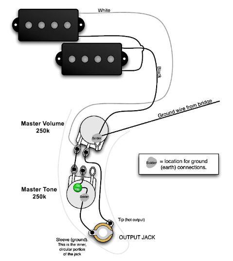 guitar blogs cam as Audio Jack Wiring Audio Jack Wiring