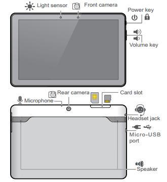 Huawei MediaPad10 Link+