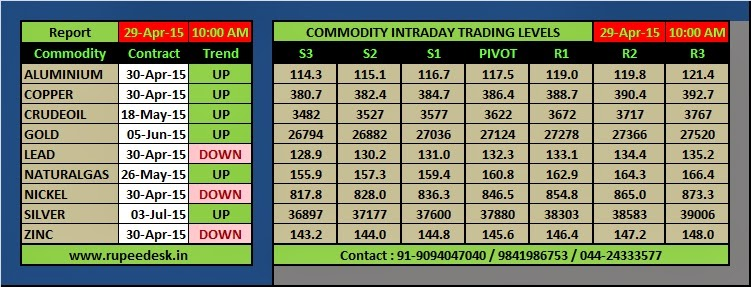 Online stock trading guide india