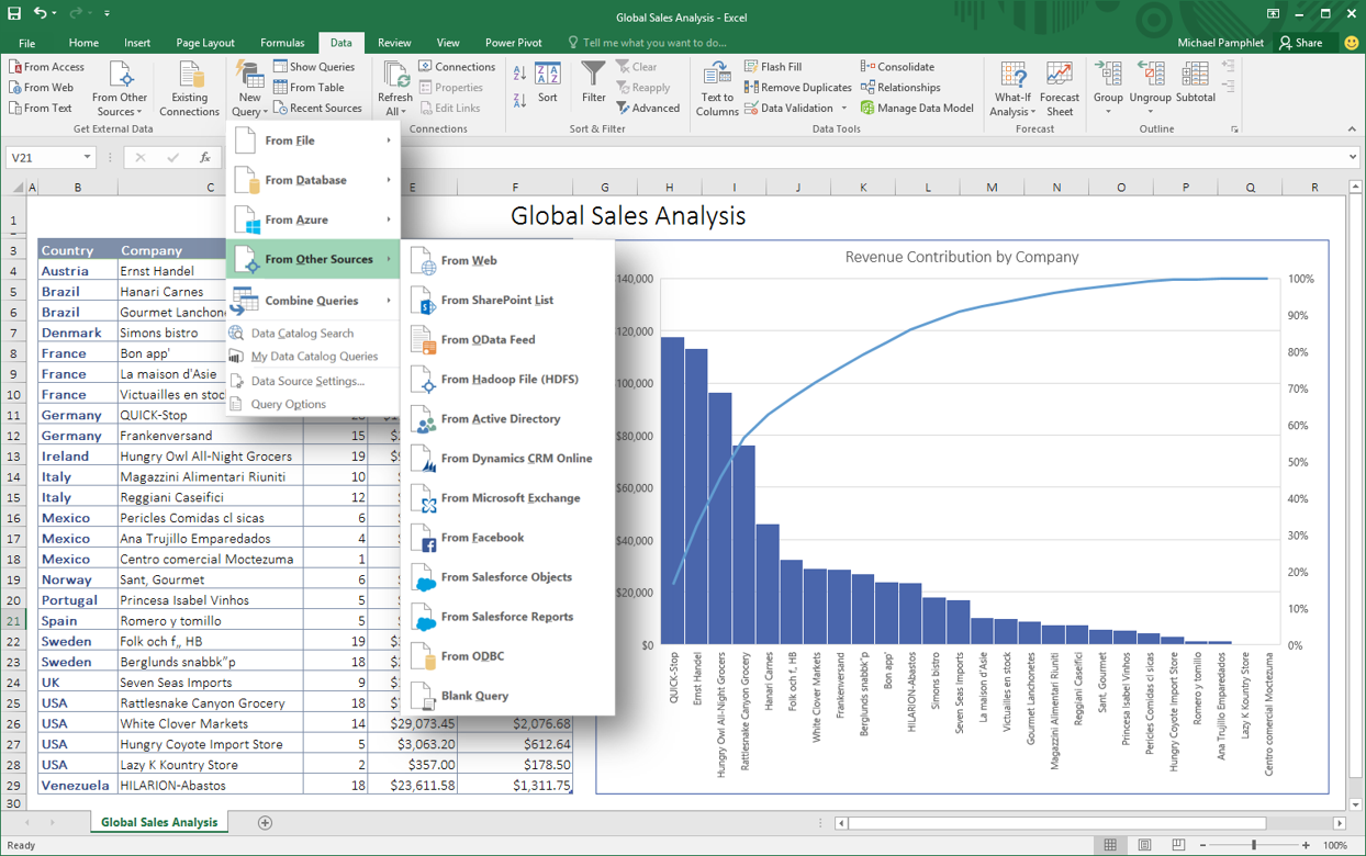important features of ms excel 2016