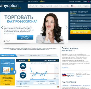 бинарные опционы Anyoption