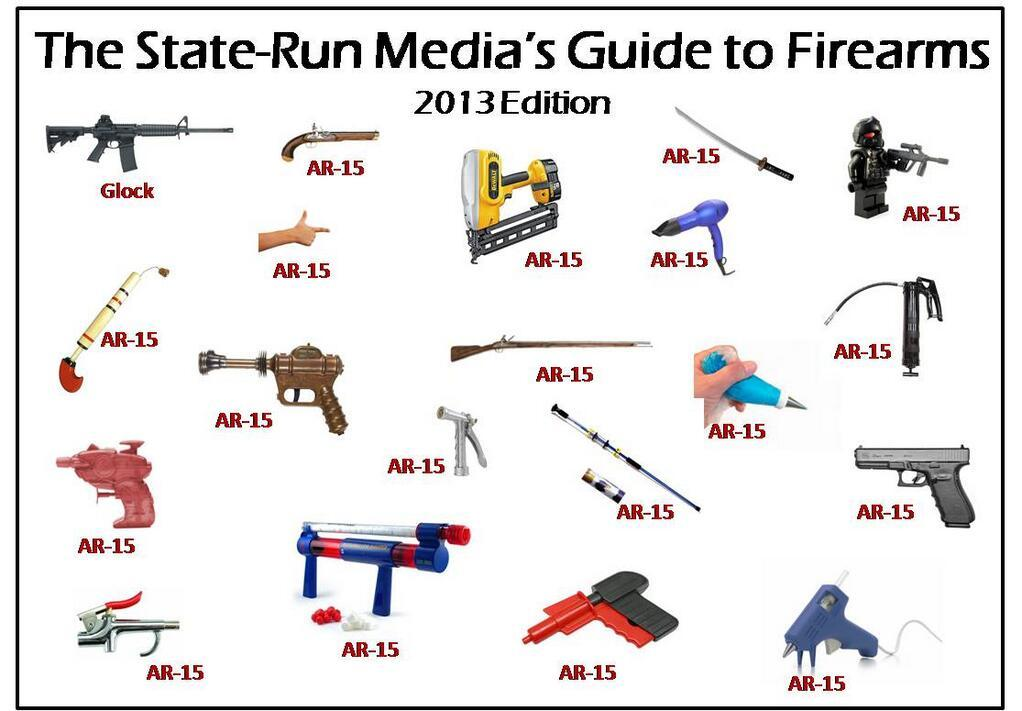 Critical Narrative The Media S Guide To Firearm