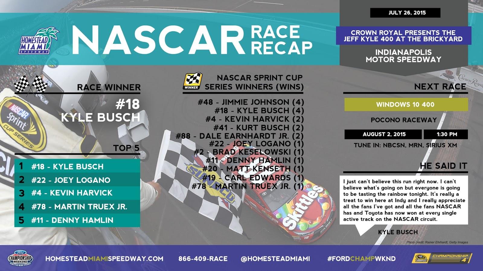 Last lap race recap indianapolis motor speedway for Homestead motor speedway schedule