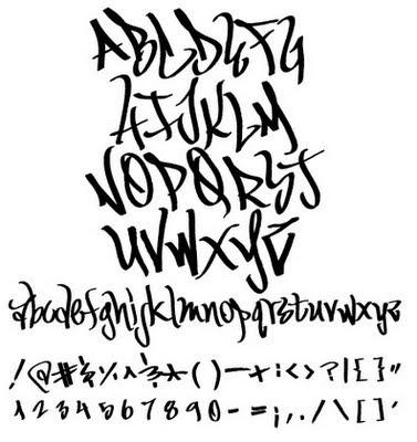 Graffiti Letters, Graffiti Alphabet,
