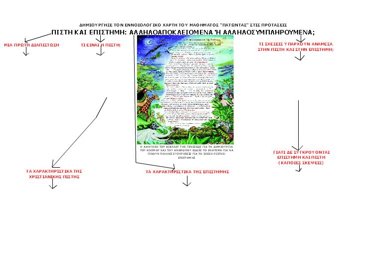 http://ebooks.edu.gr/modules/ebook/show.php/DSGL-B126/498/3244,13188/extras/Html/kef1_en24_enoiologikos_popup.htm
