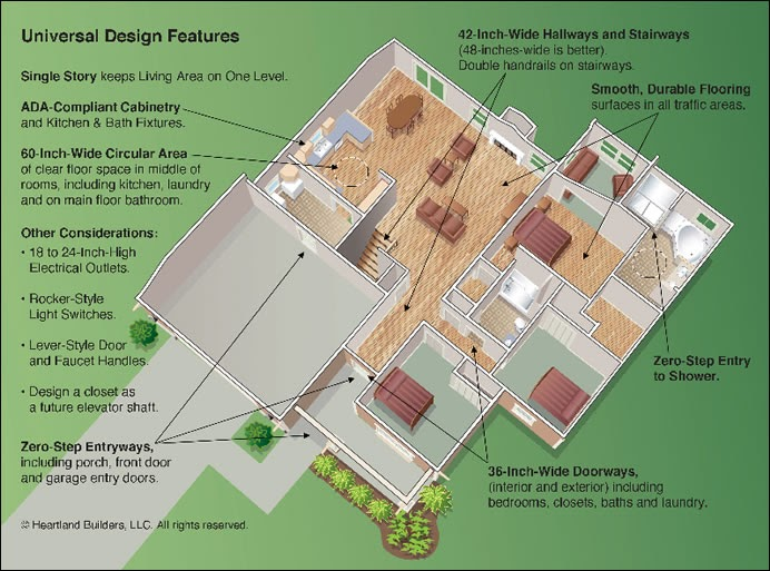 De jong dream house why universal design on the first floor for Universal home design