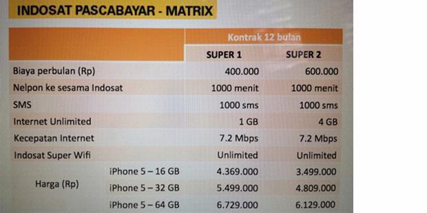 harga iphone 5 semua operator di indoensia, perbedaan harga iphone 5 untuk semua operator