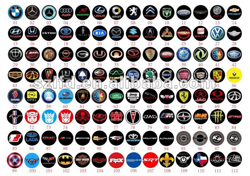 all logos 88 car logos rh alllogosimage blogspot com famous car logos and their names car brand logos and their names