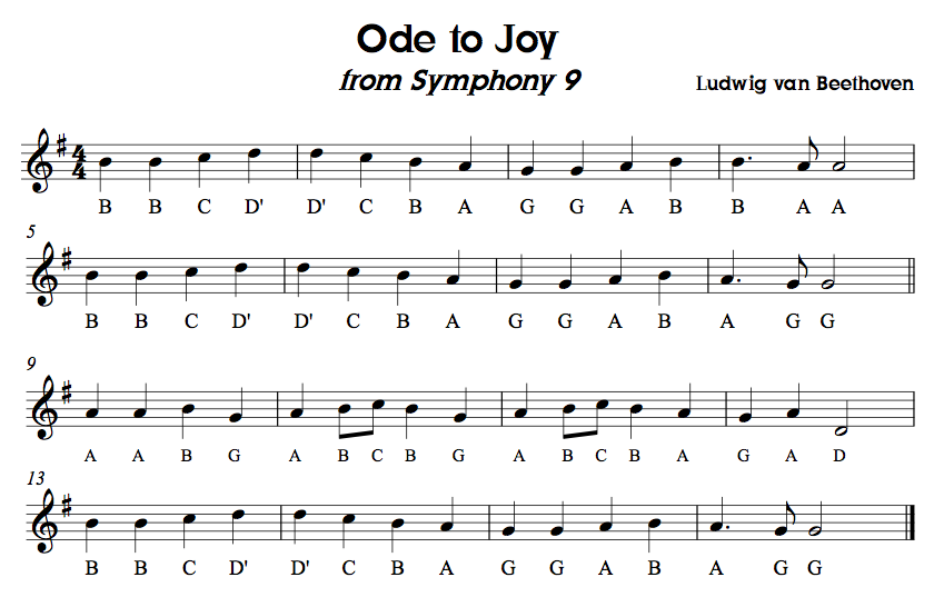 Ode to Joy Recorder Notes with Letters