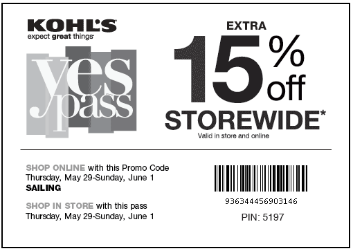 Kohl's Printable Store Coupons