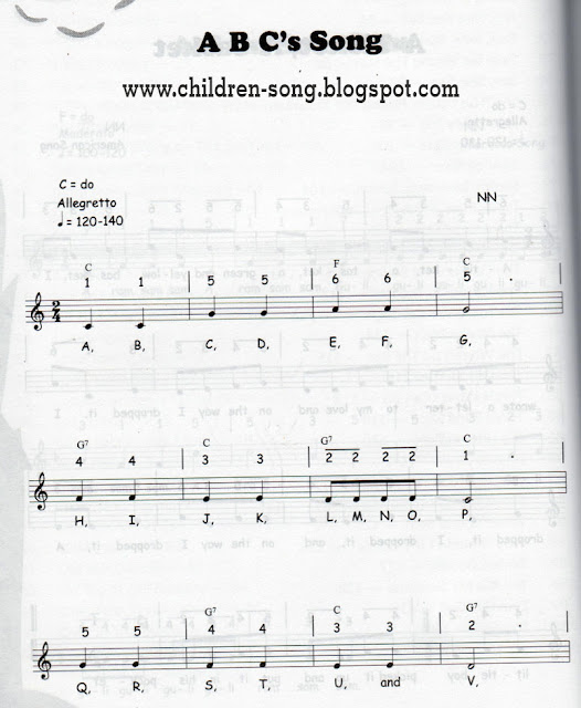 ABC Song Lyric and Notes Chord