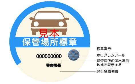 Japan's proof-of-parking rule has an essential twin policy